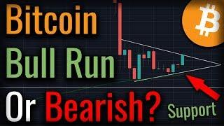 Is A Bitcoin Bull Market Starting Or Is More Bear Market Yet To Come?