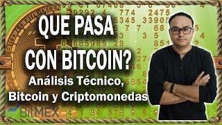 Que esta pasando con Bitcoin? Análisis, Margen de maniobra y Gestión de Capital | #BITCOIN V125