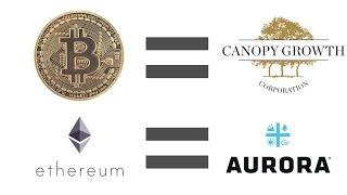 how the MJ stock market is very similar to Cryptocurrencies market