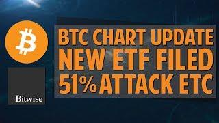 Bitcoin Chart Update + New ETF Filed + Ethereum Classic 51% Attack