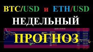 Прогноз Bitcoin BTC USD и Ethereum ETH USD НЕДЕЛЬНЫЙ