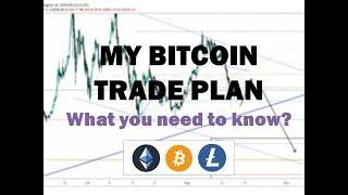 MY TRADE PLAN - Bitcoin Litecoin Ethereum Technical Analysis