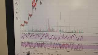 REAL TIME ETHEREUM VS TRON FORECAST: $TRX V $ETH
