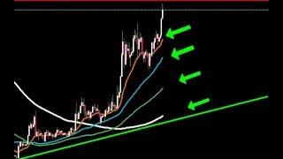 LITECOIN, ZCASH, BITCOIN CASH, XRP, ETHEREUM UPDATE!! BREAKOUTS ARE TAKING PLACE!