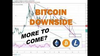 Bitcoin Litecoin Ethereum - Market Update - Where is Price Going?