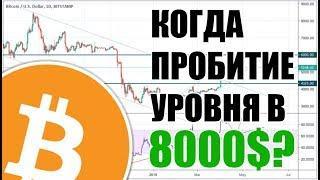 Биткоин курс по 8000$ Свежий прогноз топ криптовалют