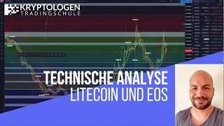 Bitcoin, Ethereum und Ripple – Kursanalyse KW26 – Durchmarsch des Bitcoin.
