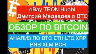 Прогноз по Биткоин, BTC, ETH, LTC, XRP, XLM, BNB, BCH на 16 Мая! СКОРО СЛИВ?!