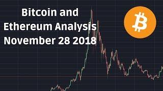 Bitcoin Price Technical Analysis November 28 2018