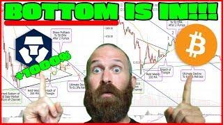 Bitcoin BOTTOM Found!!! Fractals PROVE that…