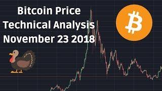 Bitcoin Price Technical Analysis November 23 2018