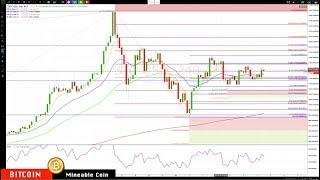 BITCOIN : ETHEREUM Jul-07 Update CryptoCurrency Technical Analysis Chart