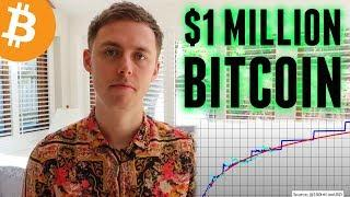 The Path to $1 Million Price for Bitcoin