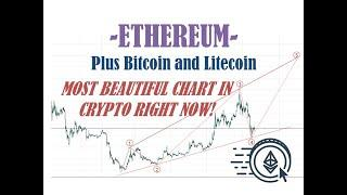 Ethereum Litecoin Bitcoin - All Beautiful Trades Setting - Technical Analysis Update