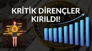 Sanal Paralar Yükselmeye Devam Ediyor!! Bitcoin, Ethereum, Ripple, Stellar Son Durum 14.06.2019