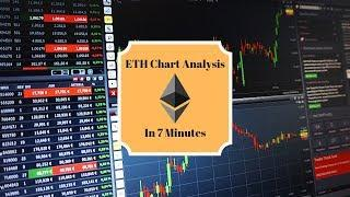 7-Minute Ethereum Chart Technical Analysis [May 2019]