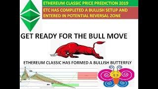 Ethereum Classic price prediction 2019 | ETC has formed a bullish butterfly