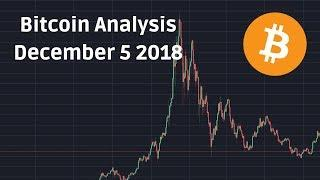Bitcoin Price Technical Analysis December 5 2018