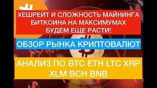 Прогноз по Биткоин, BTC, ETH, LTC, XRP, BNB, XLM, BCH, BCHABC на 8 Июля!