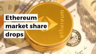 Ethereum drops   Technical Analysis
