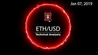 Ethereum Technical Analysis (ETH/USD) : Gotta Measure Up...  [01.07.2019]