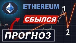 КРИПТОВАЛЮТА ЭФИРИУМ ПРОГНОЗ! Ethereum будет рост?!