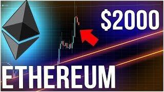 Бутерин объявил Ethereum 2.0 Будет ли рост ETH? Показываю несостоятельность шортов с точки зрения ТА