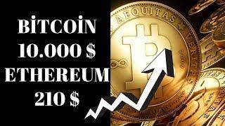 Bitcoin Yükseliş Durmuyor.. Peki Bundan Sonra?? Ethereum Analiz..!
