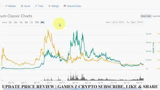 ETHEREUM CLASSIC PRICE PREDICTION  | ETHEREUM CLASSIC MINING | ETHEREUM CLASSIC DEVELOPERS