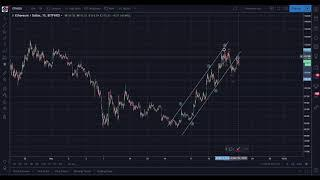 Daily Ethereum (ETH) Update: Uptrend is Strong! https://bitcoin.live?aid=110