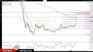 BITCOIN : ETHEREUM Apr-02 Update CryptoCurrency Technical Analysis Chart