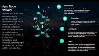 [Review ICO] Vena Network (VENA): Open Protocol for Tokenized Asset Financing and Exchange