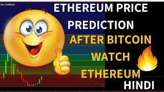ETHEREUM PRICE PREDICTION FOR LONG TERM.