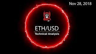 Ethereum Technical Analysis (ETH/USD) : The Shape of a Nice Bottom  [11.28.2018]