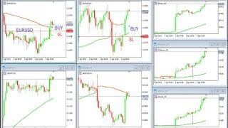 LIVE EURUSD,USDJPY,AUDUSD,EURCHF forex trading  Bitcoin Live trading  Ethereum Live,Litecoin trading