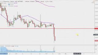 Ethereum Chart Technical Analysis for 10-29-18