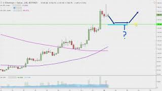 Ethereum Chart Technical Analysis for 12-24-18