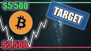 Bitcoin Run - Will It Continue? - BTC Analysis