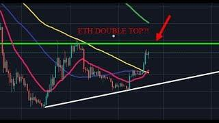 WILL ETHEREUM DOUBLE TOP OR CONTINUE HIGHER?! COULD BTC TWEEZER TOP CLOSE TODAY?!