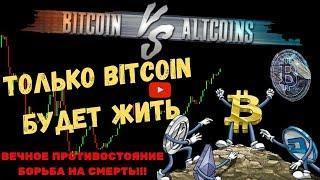 #Bitcoin доминация выше 73 рост продолжается! Доминирование на пределе! Альту укатали! Прогноз битка