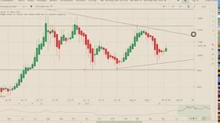 Bitcoin señal de compra en grafico diario pero Ethereum lejos todavia
