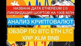 Прогноз по Биткоин, BTC, ETH, LTC, XRP, BNB, XLM НА 18 июня! СКОРО 10000 за BTC?!