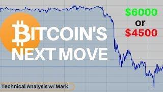 Bitcoin's Next Move - $4500 or $6000? Technical Analysis