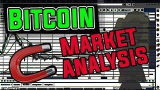 Bitcoin & Ethereum Market Analysis (Saturday)