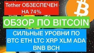 Прогноз по Биткоин, BTC, ETH, LTC, XRP, XLM, ADA, BNB, BCH на 2 Мая!