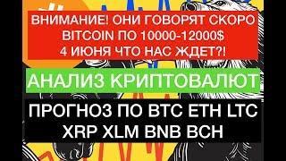 Биткоин затишье перед бурей, будьте готовы к пушке! 10000-12000 за Bitcoin?!
