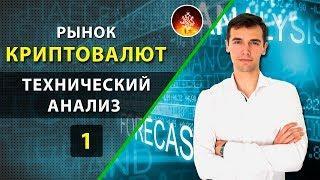 Мыслим глобально. Обзор Рынка Криптовалют | 01.11.18 | Трейдинг Криптовалютами