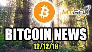 Bitcoin News - Mt.Gox, Mike Novogratz, CFTC, Samsung