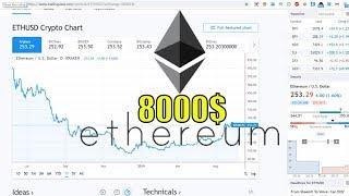Ethereum à 8000$ - ANALYSE TECHNIQUE