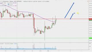 Ethereum Chart Technical Analysis for 11-02-18